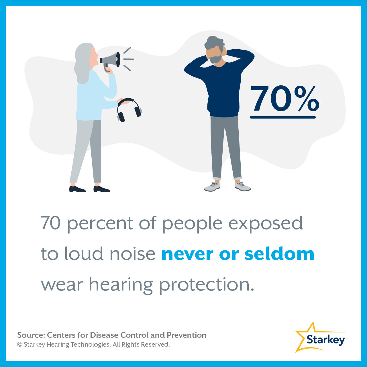Causes-Seldom-wear-hearing-protection